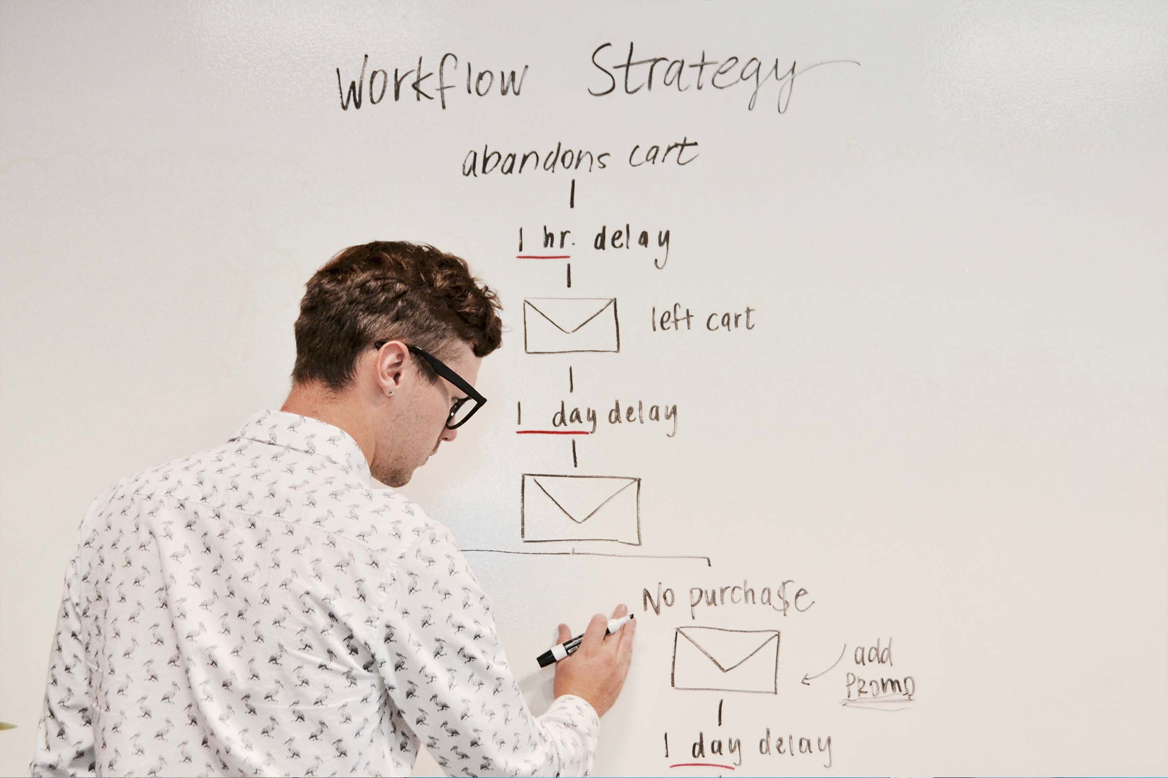 Build your first Content Marketing Strategy